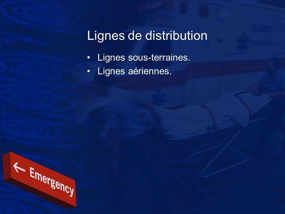 Lignes de distribution Lignes sous-terraines. Lignes aériennes.