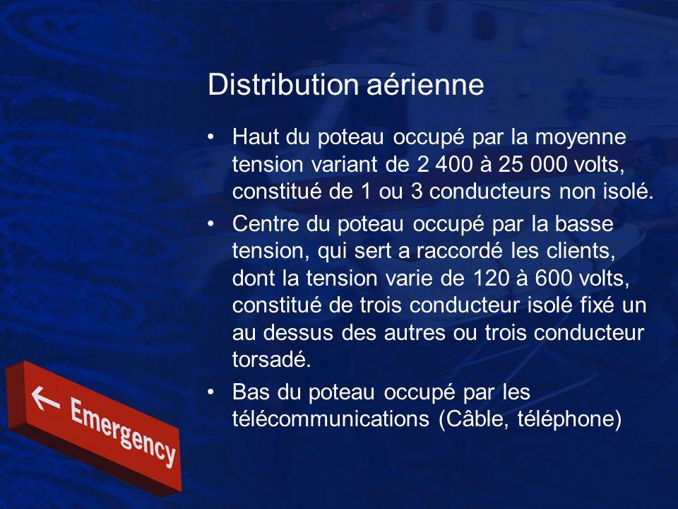 Distribution aérienne Haut du poteau occupé par la moyenne tension variant de 2 400 à 25 000 volts, constitué de 1 ou 3 conducteurs non isolé. Centre