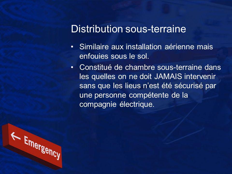 Distribution sous-terraine Intervention Évaluer la situation pour identifier les dangers.