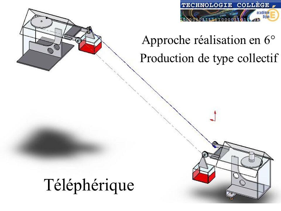 Téléphérique Approche réalisation en 6° Production de type collectif
