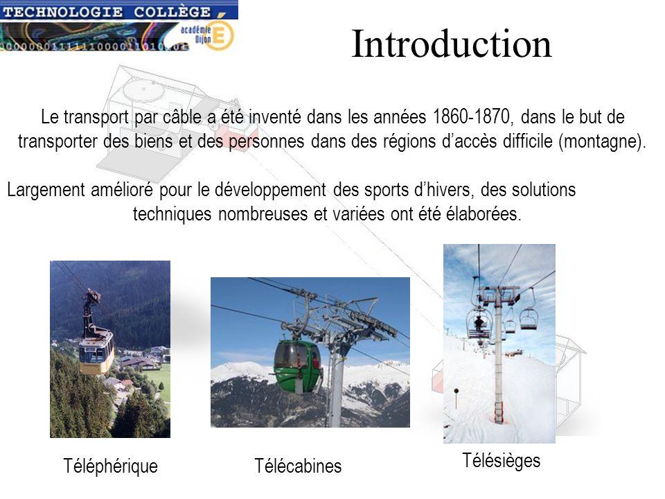 Introduction Le transport par câble a été inventé dans les années 1860-1870, dans le but de transporter des biens et des personnes dans des régions daccès difficile (montagne).