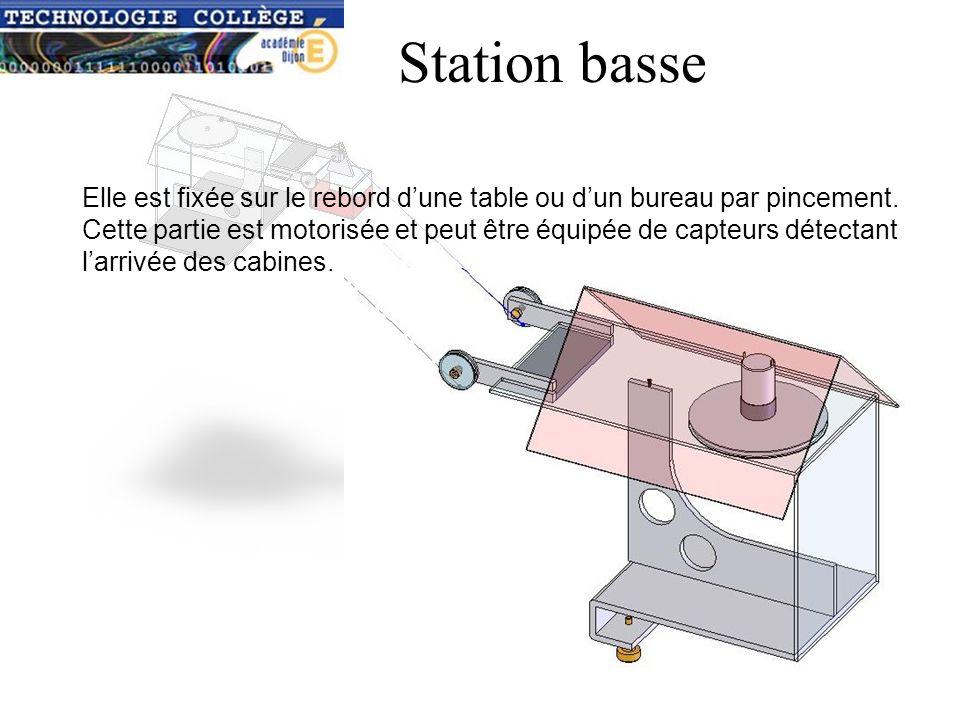 Station basse Elle est fixée sur le rebord dune table ou dun bureau par pincement.