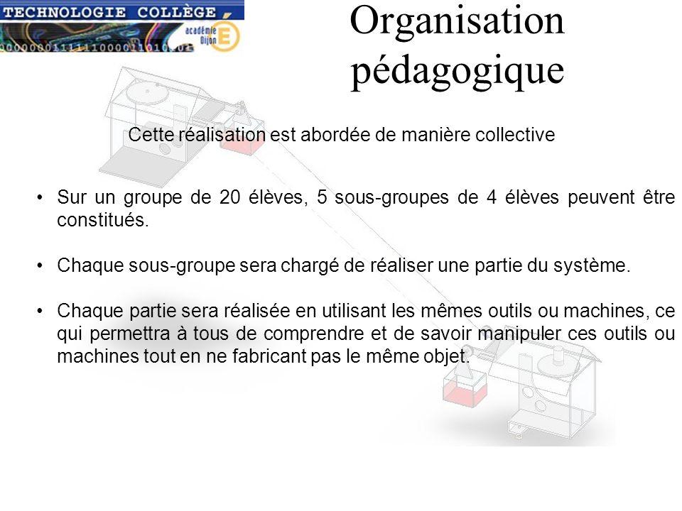 Organisation pédagogique Sur un groupe de 20 élèves, 5 sous-groupes de 4 élèves peuvent être constitués.