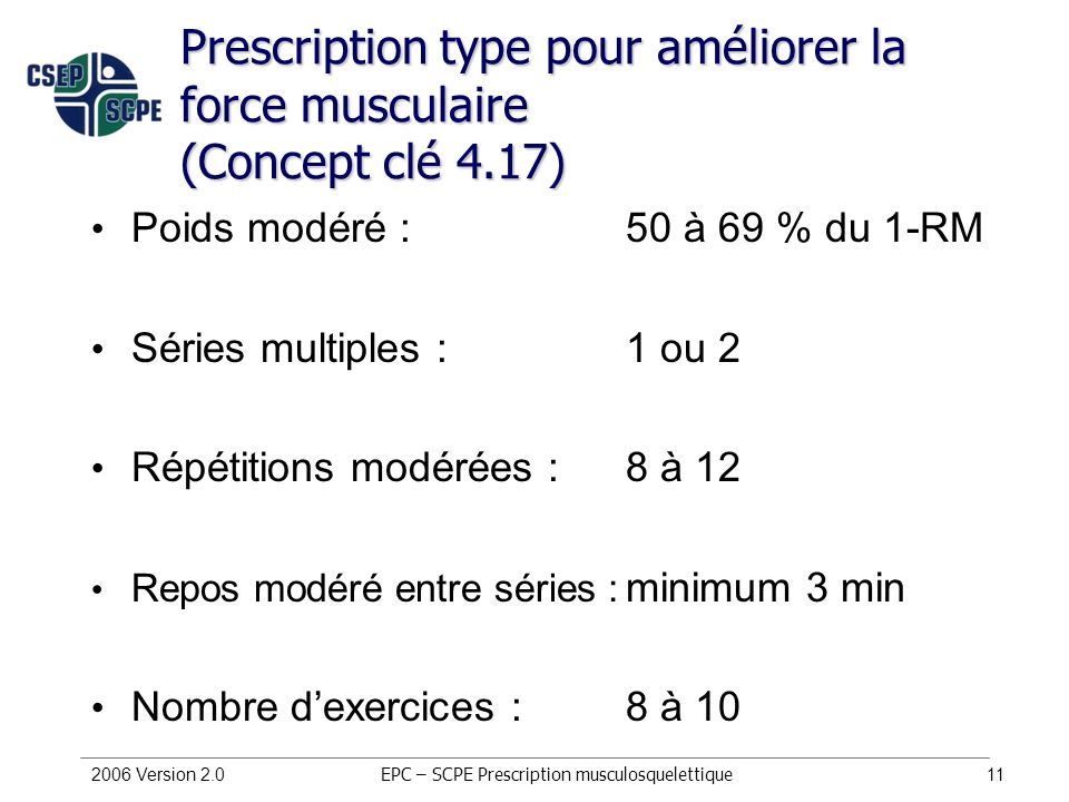 2006 Version 2.011 Prescription type pour améliorer la force musculaire (Concept clé 4.17) Poids modéré : 50 à 69 % du 1-RM Séries multiples :1 ou 2 R