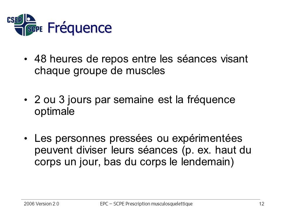 2006 Version 2.012 Fréquence 48 heures de repos entre les séances visant chaque groupe de muscles 2 ou 3 jours par semaine est la fréquence optimale L