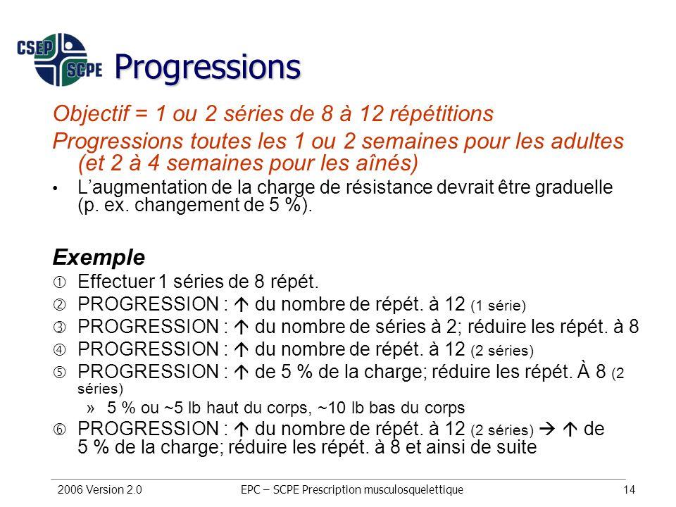 2006 Version 2.014 Progressions Objectif = 1 ou 2 séries de 8 à 12 répétitions Progressions toutes les 1 ou 2 semaines pour les adultes (et 2 à 4 sema