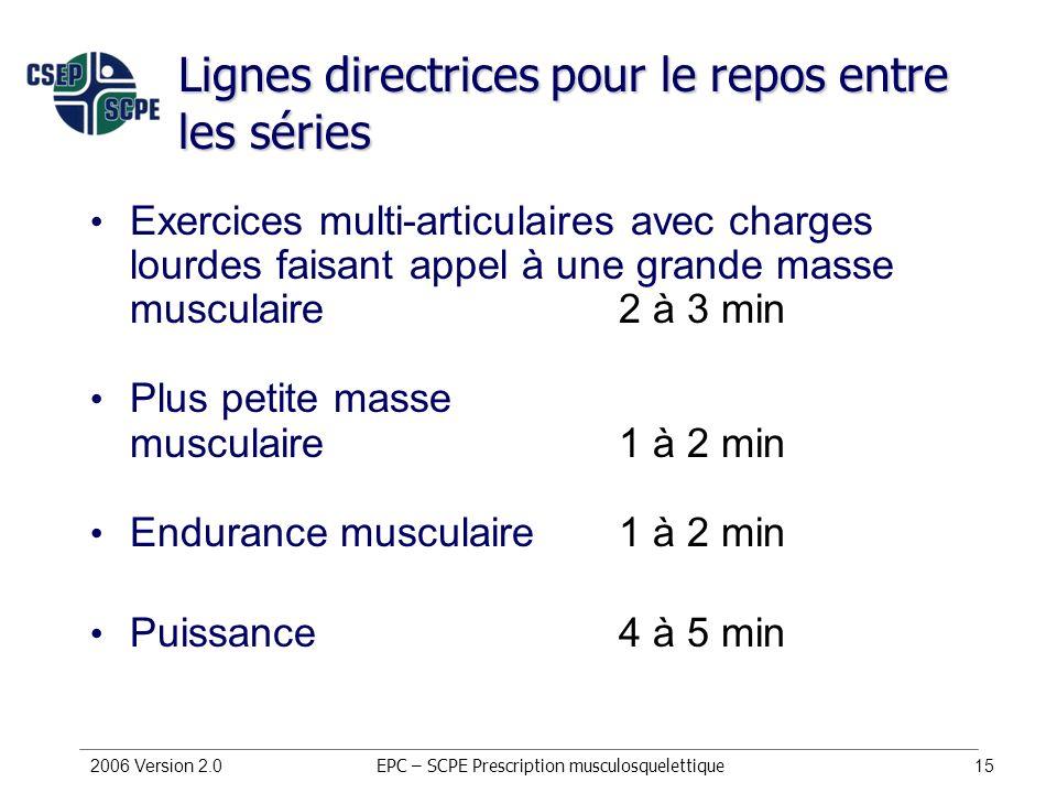 2006 Version 2.015 Lignes directrices pour le repos entre les séries Exercices multi-articulaires avec charges lourdes faisant appel à une grande mass