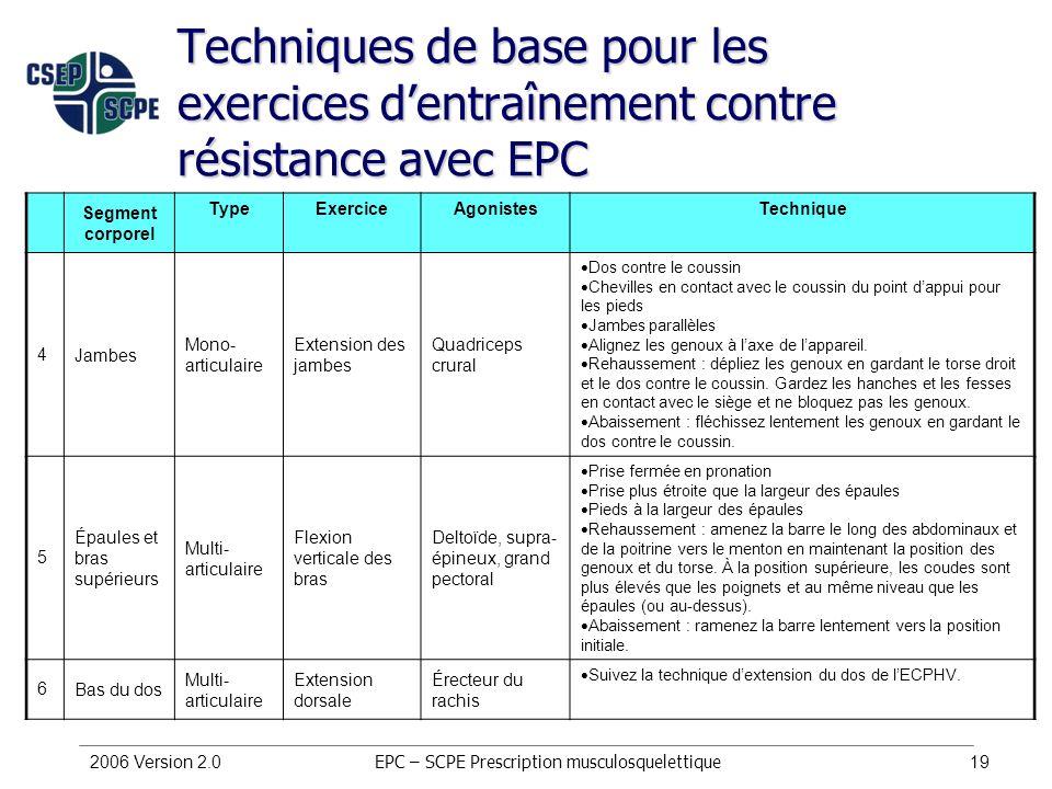 2006 Version 2.019 Techniques de base pour les exercices dentraînement contre résistance avec EPC Segment corporel TypeExercice AgonistesTechnique 4Ja