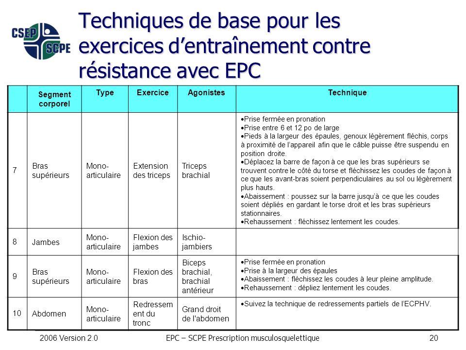 2006 Version 2.020 Techniques de base pour les exercices dentraînement contre résistance avec EPC Segment corporel TypeExercice AgonistesTechnique 7 B