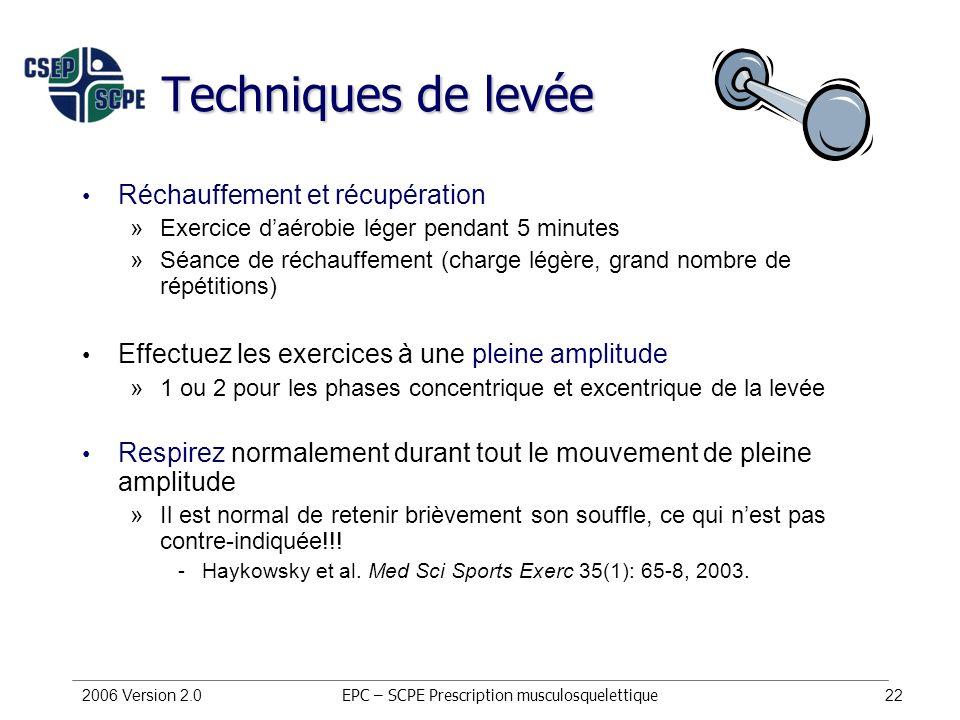 2006 Version 2.022 Techniques de levée Réchauffement et récupération »Exercice daérobie léger pendant 5 minutes »Séance de réchauffement (charge légèr