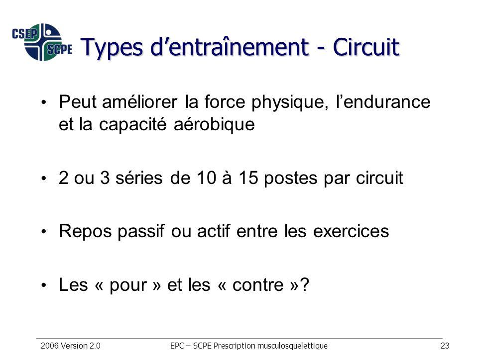 2006 Version 2.023 Types dentraînement - Circuit Peut améliorer la force physique, lendurance et la capacité aérobique 2 ou 3 séries de 10 à 15 postes