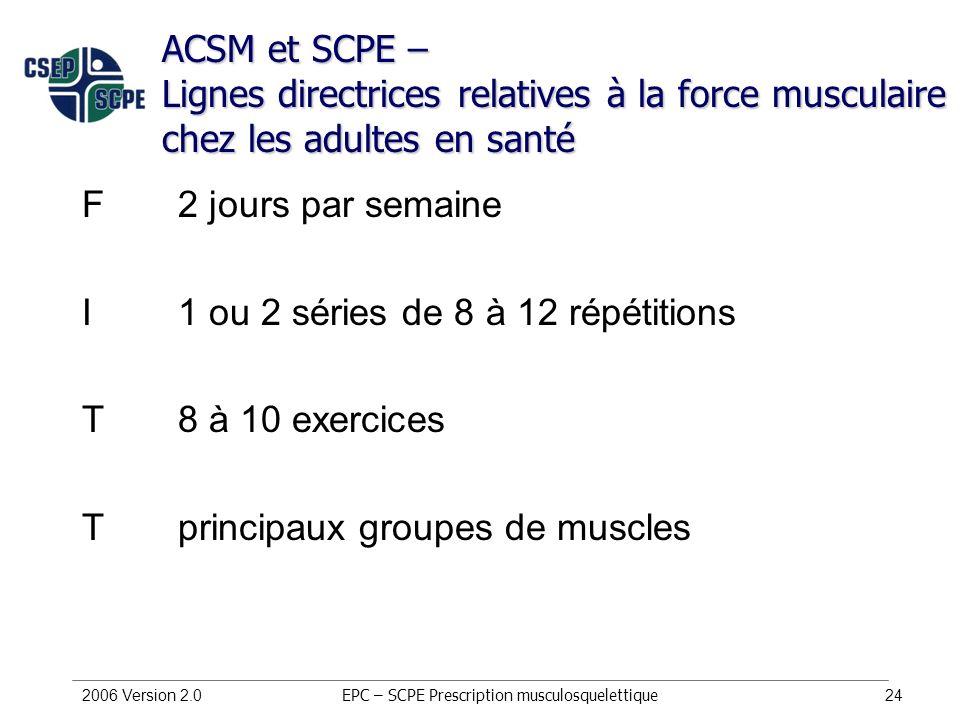 2006 Version 2.024 ACSM et SCPE – Lignes directrices relatives à la force musculaire chez les adultes en santé F2 jours par semaine I1 ou 2 séries de