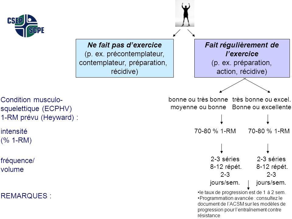 CSEP - CPT M-S Prescription 2006 Version 2.027 bonne ou très bonne moyenne ou bonne très bonne ou excel. Bonne ou excellente 70-80 % 1-RM 2-3 séries 8