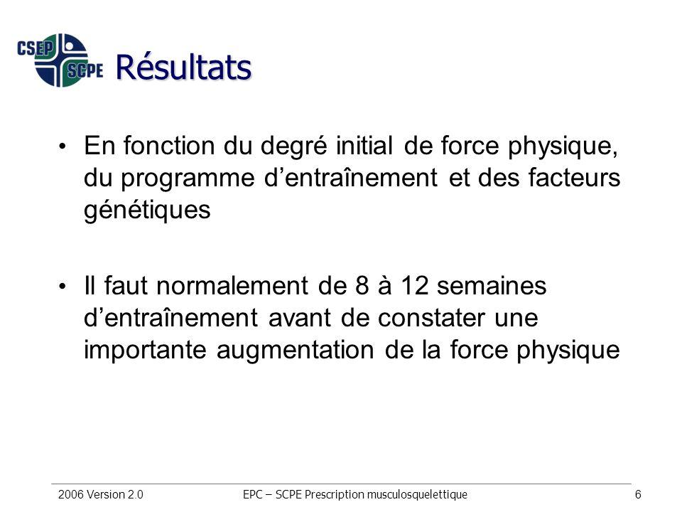 2006 Version 2.06 Résultats En fonction du degré initial de force physique, du programme dentraînement et des facteurs génétiques Il faut normalement