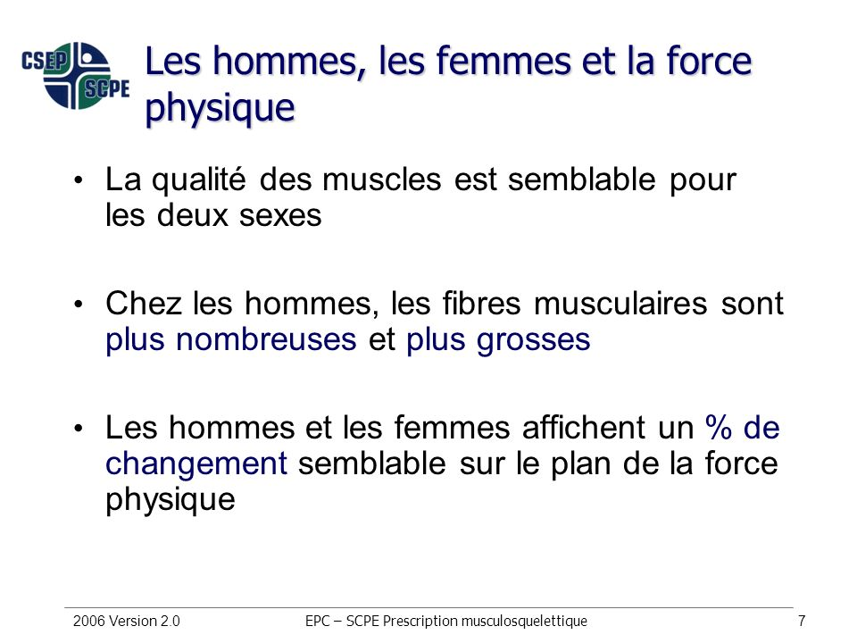 2006 Version 2.07 Les hommes, les femmes et la force physique La qualité des muscles est semblable pour les deux sexes Chez les hommes, les fibres mus