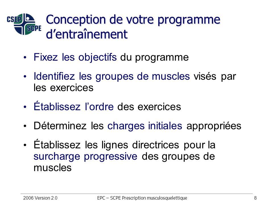 2006 Version 2.08 Conception de votre programme dentraînement Fixez les objectifs du programme Identifiez les groupes de muscles visés par les exercic