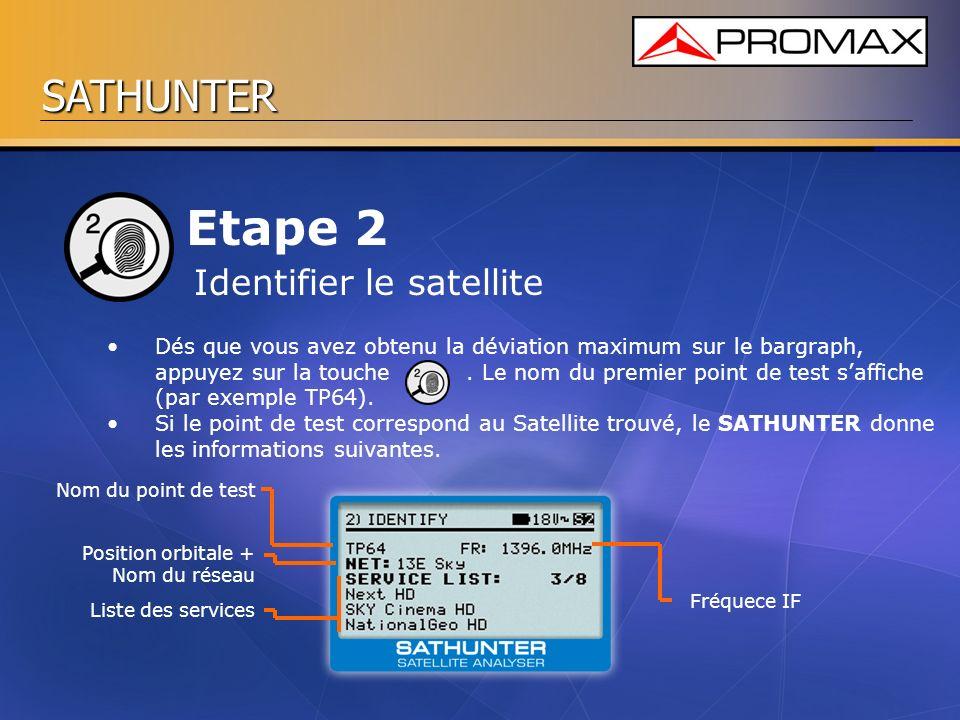SATHUNTER Etape 2 Dés que vous avez obtenu la déviation maximum sur le bargraph, appuyez sur la touche. Le nom du premier point de test saffiche (par