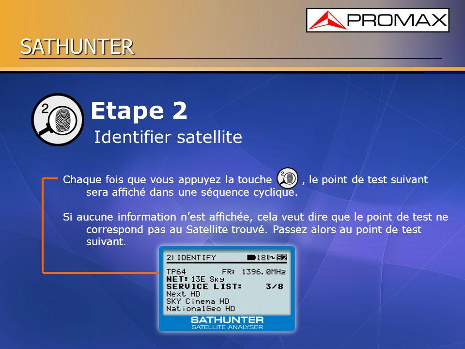 SATHUNTER Etape 2 Identifier satellite Chaque fois que vous appuyez la touche, le point de test suivant sera affiché dans une séquence cyclique. Si au