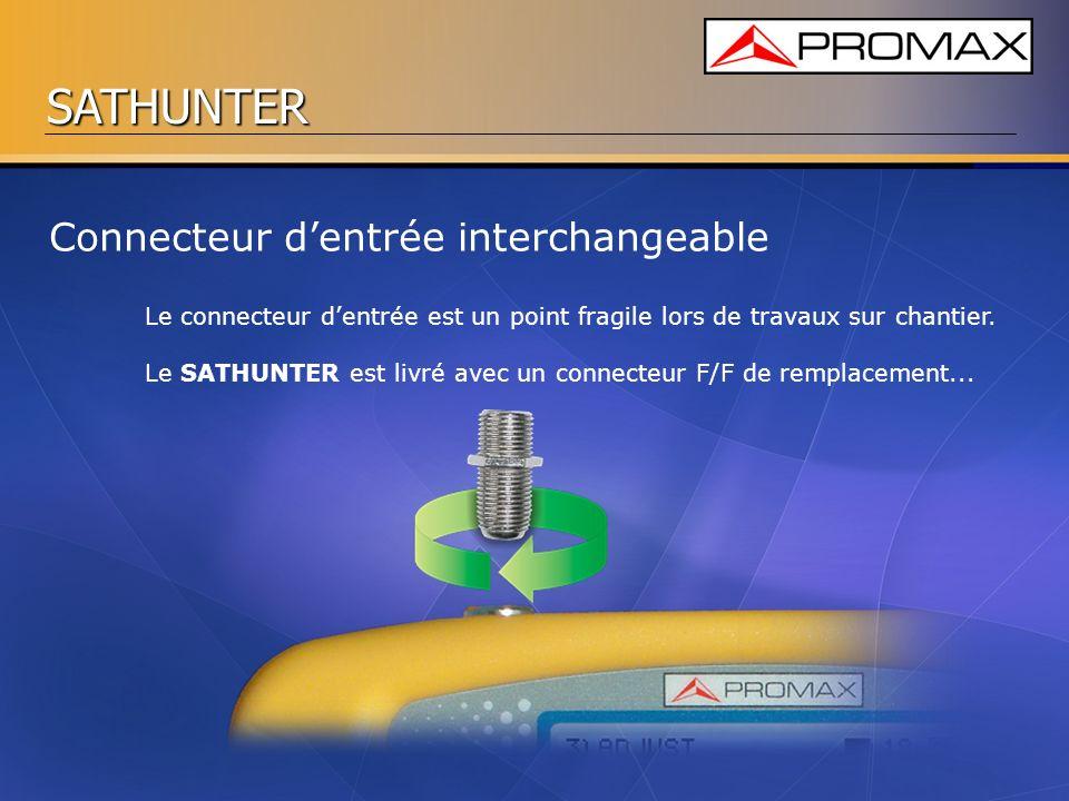 SATHUNTER Connecteur dentrée interchangeable Le connecteur dentrée est un point fragile lors de travaux sur chantier. Le SATHUNTER est livré avec un c