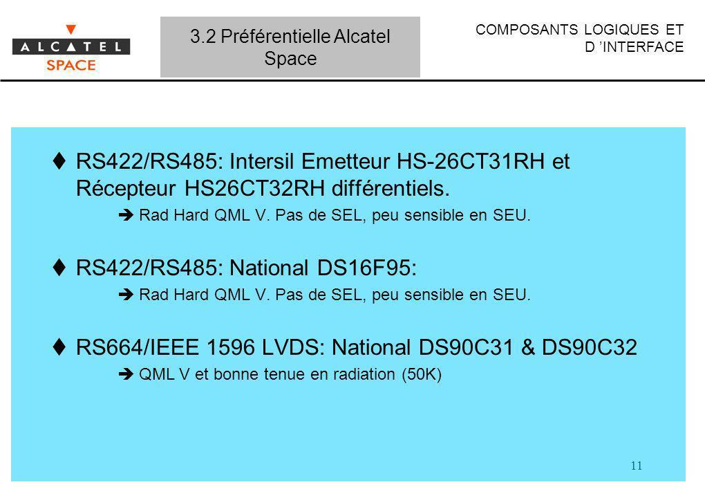 COMPOSANTS LOGIQUES ET D INTERFACE 11 RS422/RS485: Intersil Emetteur HS-26CT31RH et Récepteur HS26CT32RH différentiels. Rad Hard QML V. Pas de SEL, pe