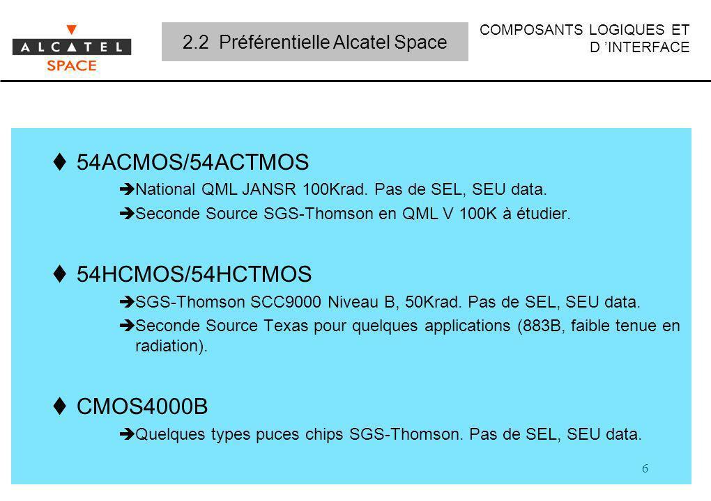 COMPOSANTS LOGIQUES ET D INTERFACE 6 54ACMOS/54ACTMOS National QML JANSR 100Krad. Pas de SEL, SEU data. Seconde Source SGS-Thomson en QML V 100K à étu
