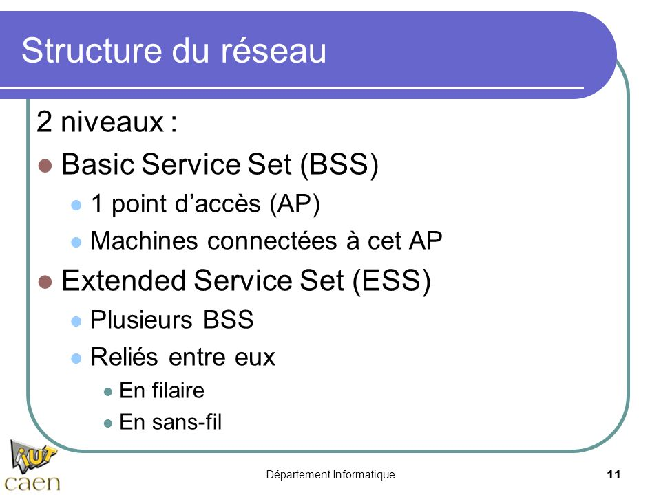 Département Informatique 11 Structure du réseau 2 niveaux : Basic Service Set (BSS) 1 point daccès (AP) Machines connectées à cet AP Extended Service