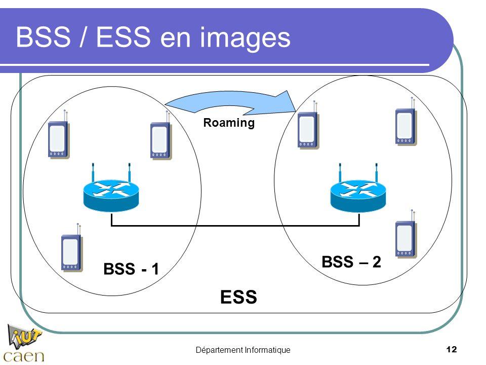 Département Informatique 12 ESS BSS / ESS en images BSS – 2 BSS - 1 Roaming