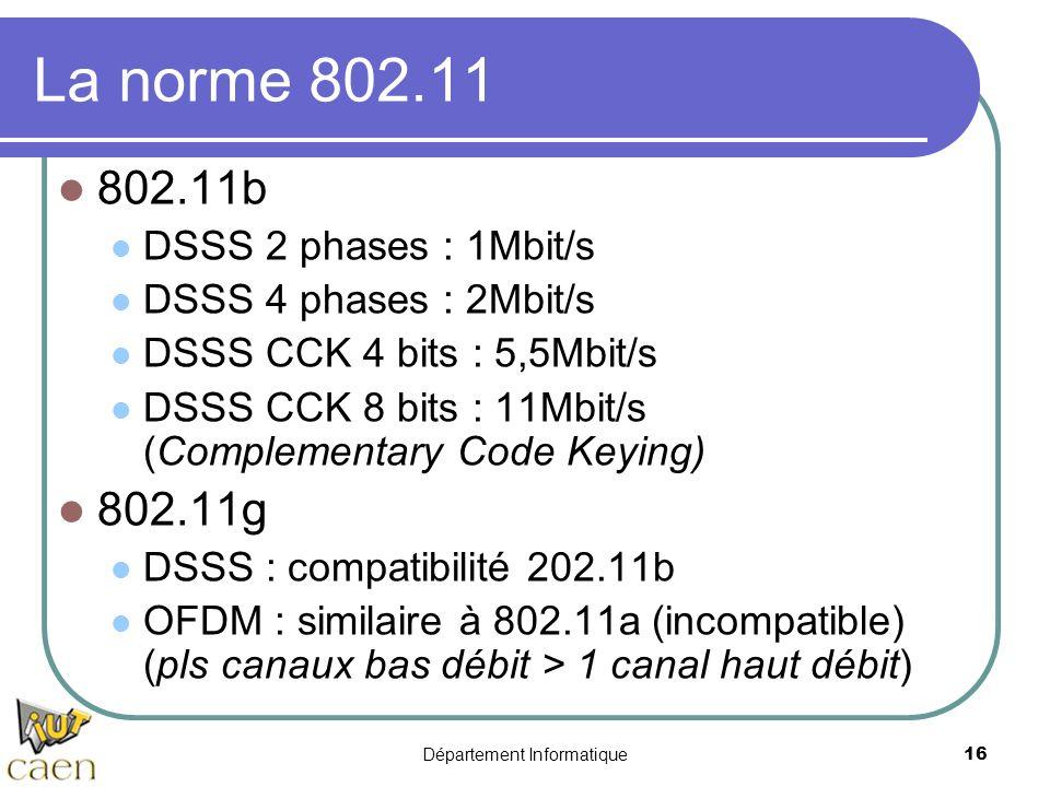 Département Informatique 16 La norme 802.11 802.11b DSSS 2 phases : 1Mbit/s DSSS 4 phases : 2Mbit/s DSSS CCK 4 bits : 5,5Mbit/s DSSS CCK 8 bits : 11Mb