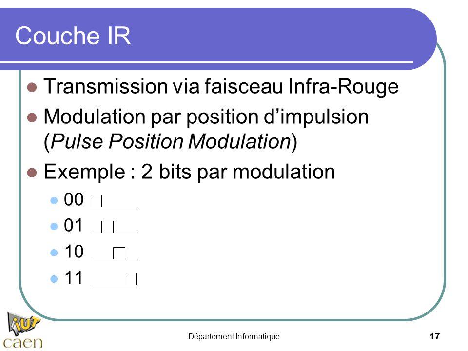 Département Informatique 17 Couche IR Transmission via faisceau Infra-Rouge Modulation par position dimpulsion (Pulse Position Modulation) Exemple : 2