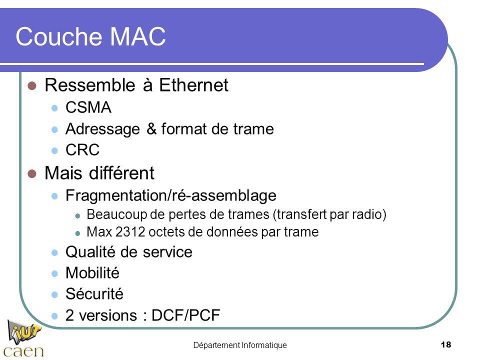 Département Informatique 18 Couche MAC Ressemble à Ethernet CSMA Adressage & format de trame CRC Mais différent Fragmentation/ré-assemblage Beaucoup d