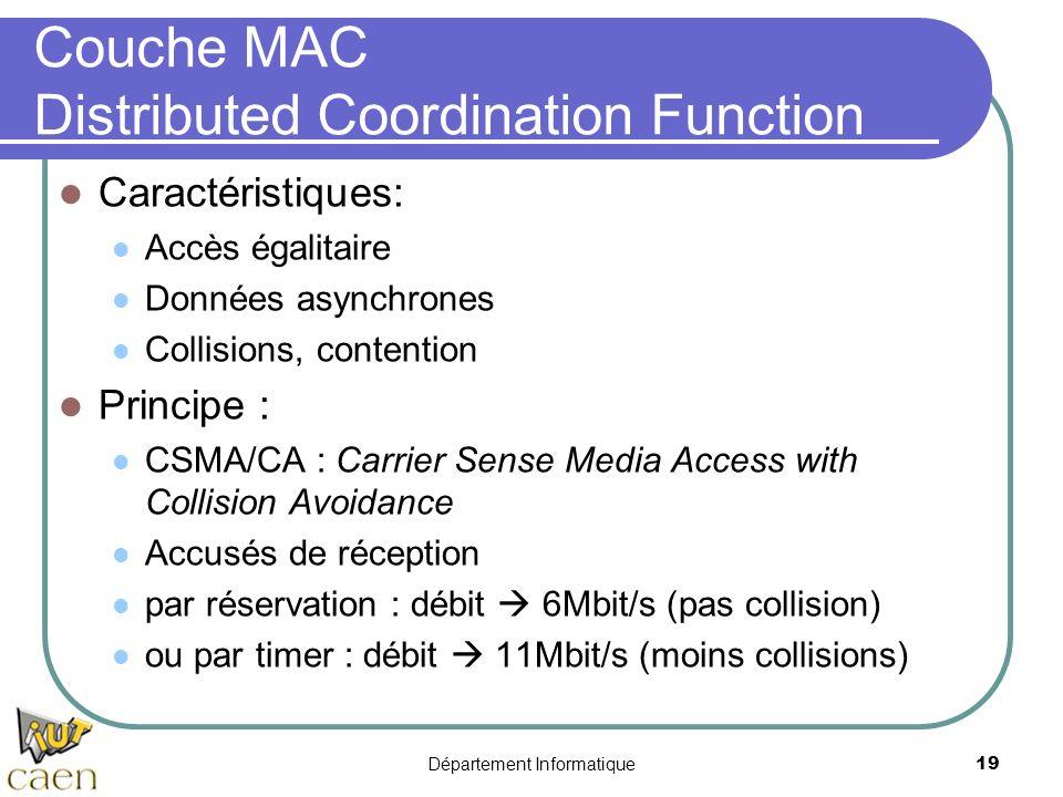Département Informatique 19 Couche MAC Distributed Coordination Function Caractéristiques: Accès égalitaire Données asynchrones Collisions, contention