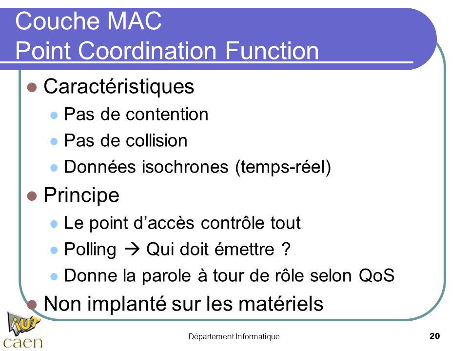 Département Informatique 20 Couche MAC Point Coordination Function Caractéristiques Pas de contention Pas de collision Données isochrones (temps-réel)