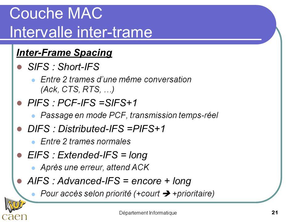 Département Informatique 21 Couche MAC Intervalle inter-trame Inter-Frame Spacing SIFS : Short-IFS Entre 2 trames dune même conversation (Ack, CTS, RT
