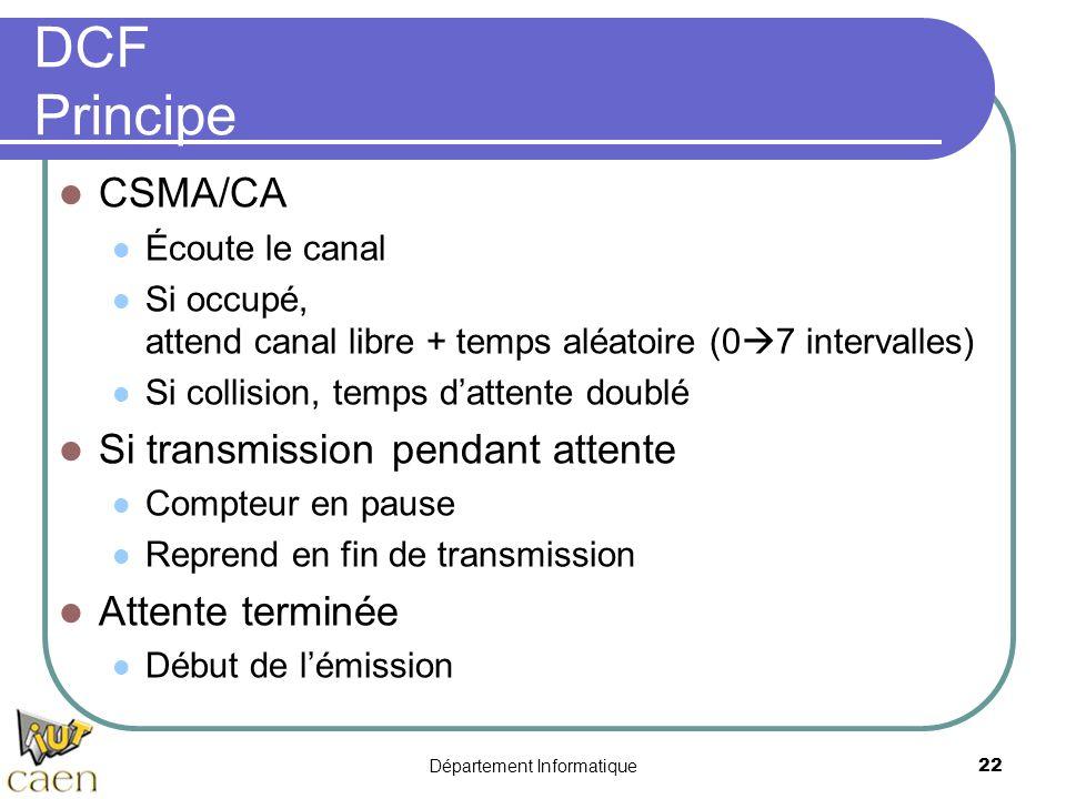 Département Informatique 22 DCF Principe CSMA/CA Écoute le canal Si occupé, attend canal libre + temps aléatoire (0 7 intervalles) Si collision, temps