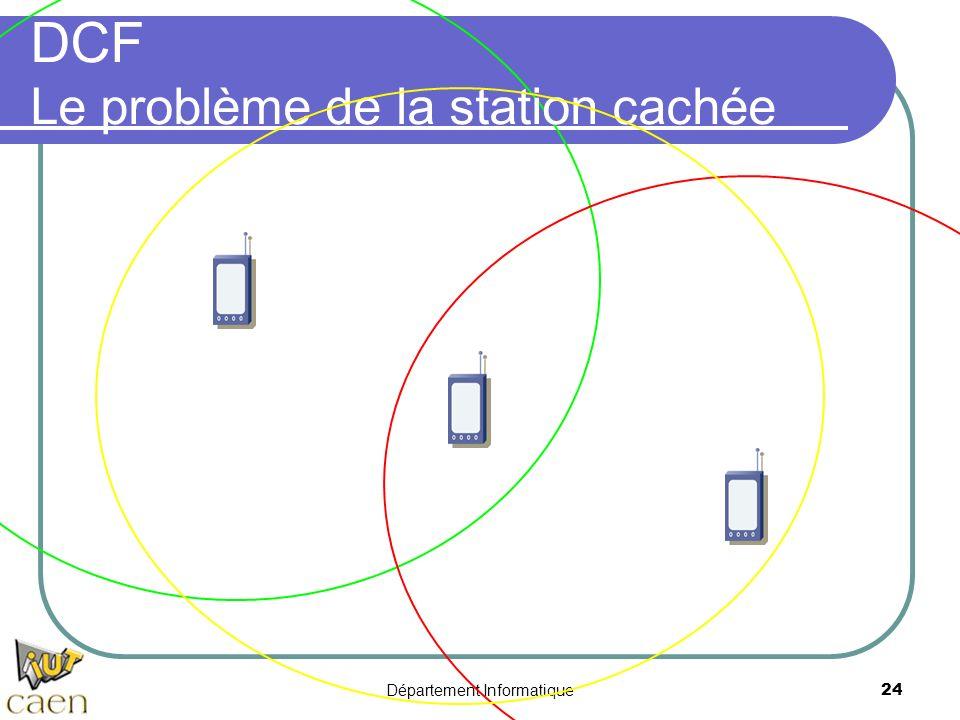 Département Informatique 24 DCF Le problème de la station cachée