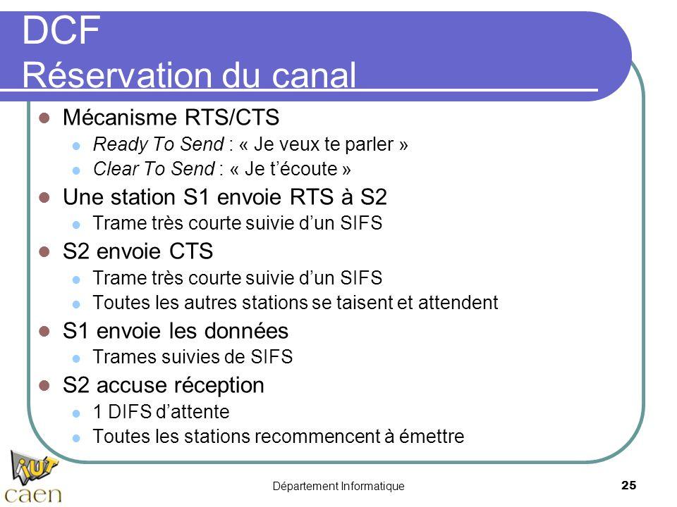 Département Informatique 25 DCF Réservation du canal Mécanisme RTS/CTS Ready To Send : « Je veux te parler » Clear To Send : « Je técoute » Une statio