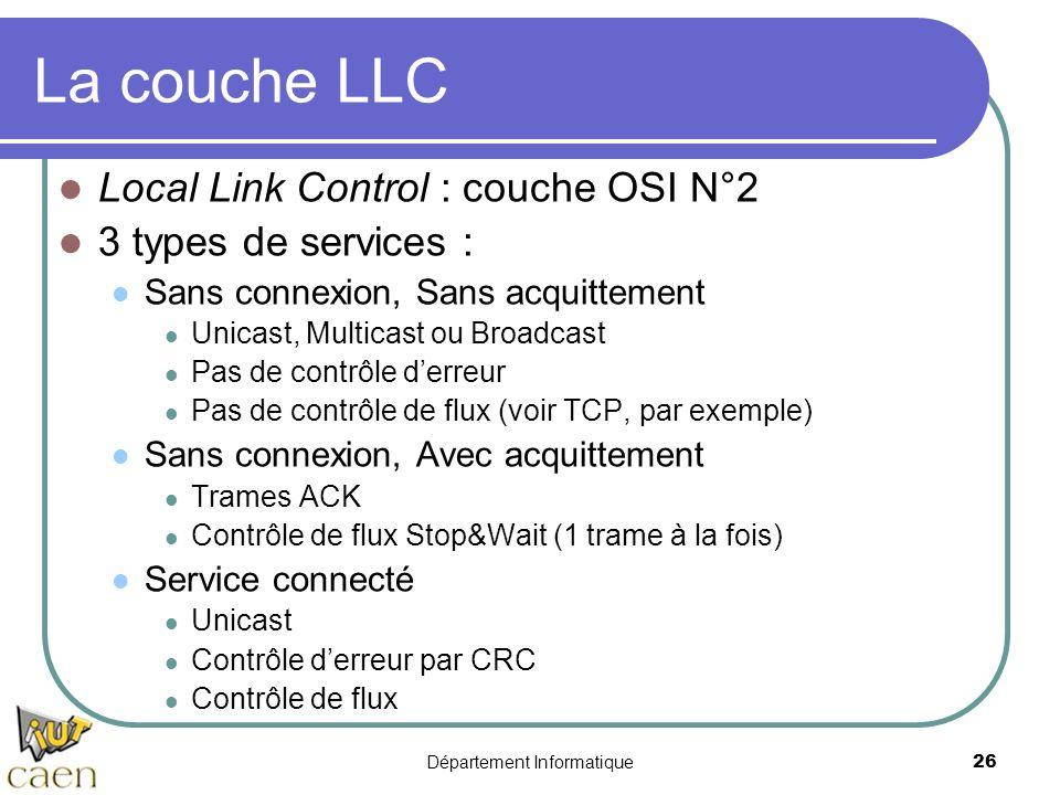 Département Informatique 26 La couche LLC Local Link Control : couche OSI N°2 3 types de services : Sans connexion, Sans acquittement Unicast, Multica