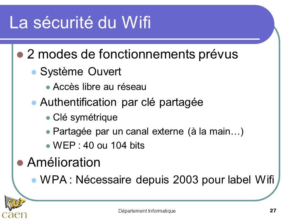 Département Informatique 27 La sécurité du Wifi 2 modes de fonctionnements prévus Système Ouvert Accès libre au réseau Authentification par clé partag