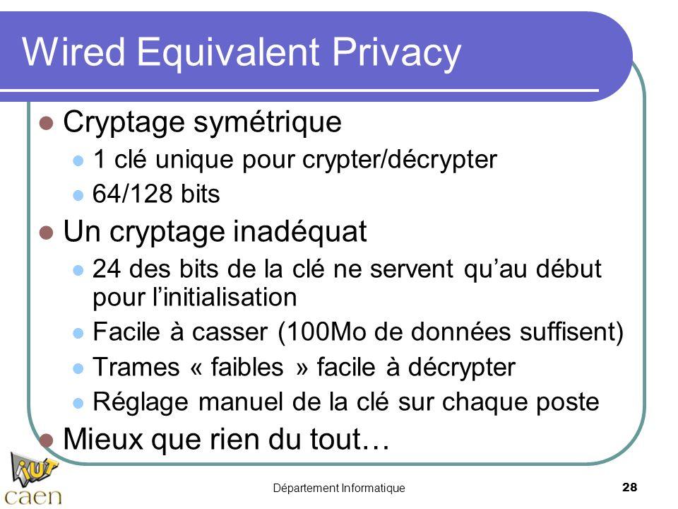 Département Informatique 28 Wired Equivalent Privacy Cryptage symétrique 1 clé unique pour crypter/décrypter 64/128 bits Un cryptage inadéquat 24 des