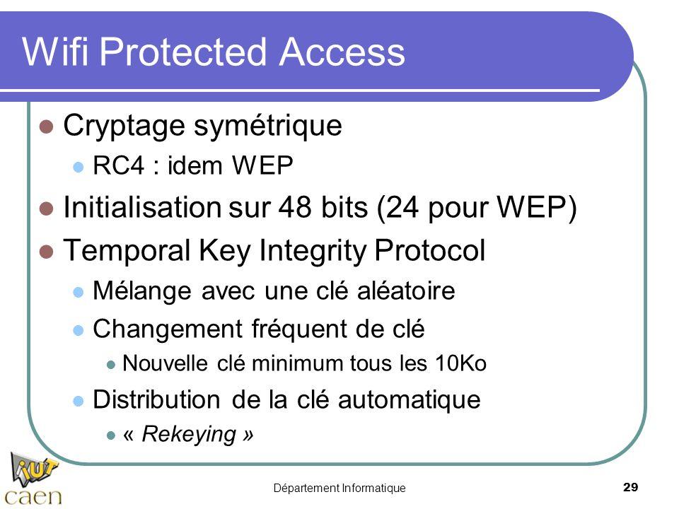 Département Informatique 29 Wifi Protected Access Cryptage symétrique RC4 : idem WEP Initialisation sur 48 bits (24 pour WEP) Temporal Key Integrity P
