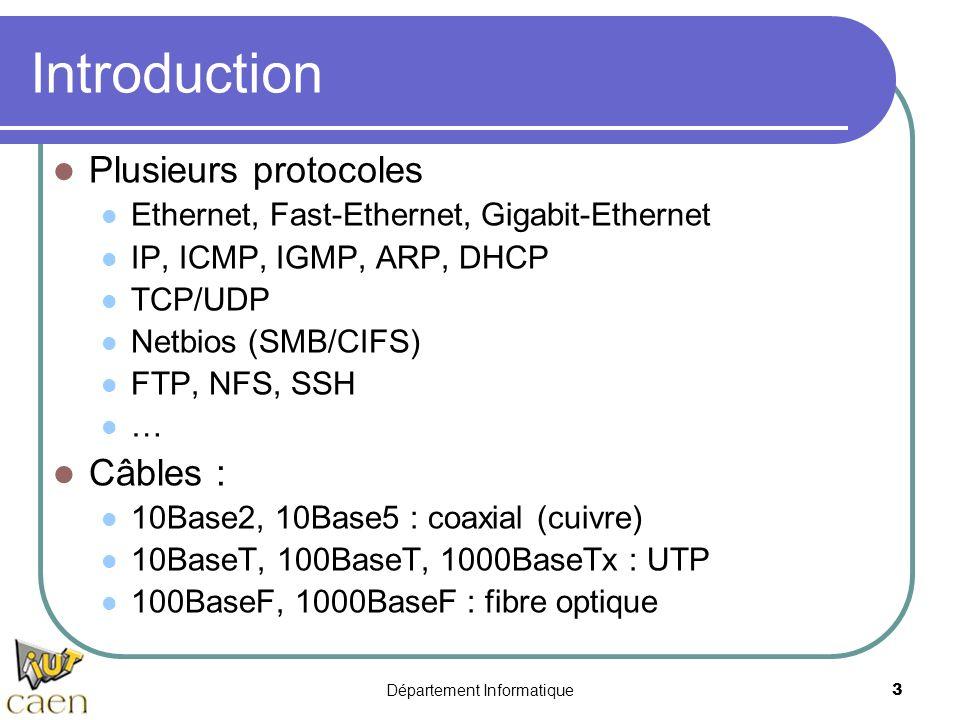 Département Informatique 3 Introduction Plusieurs protocoles Ethernet, Fast-Ethernet, Gigabit-Ethernet IP, ICMP, IGMP, ARP, DHCP TCP/UDP Netbios (SMB/