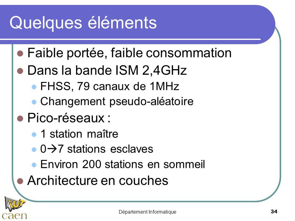 Département Informatique 34 Quelques éléments Faible portée, faible consommation Dans la bande ISM 2,4GHz FHSS, 79 canaux de 1MHz Changement pseudo-al