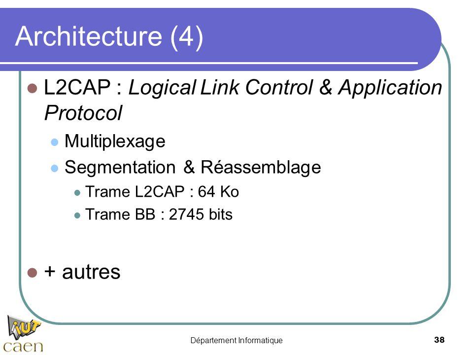 Département Informatique 38 Architecture (4) L2CAP : Logical Link Control & Application Protocol Multiplexage Segmentation & Réassemblage Trame L2CAP