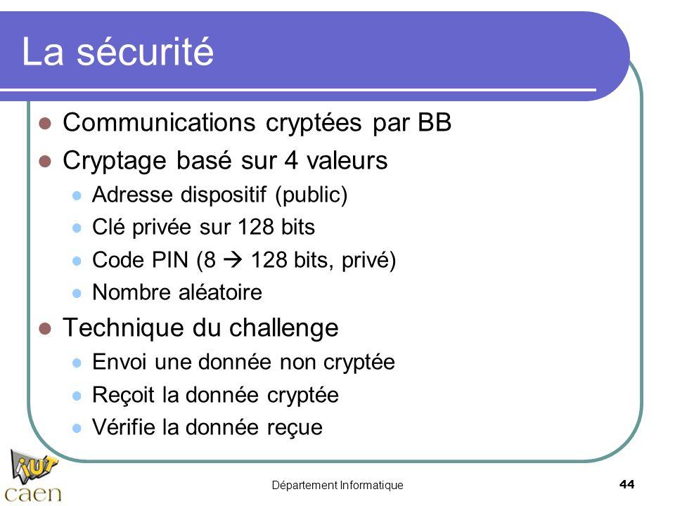 Département Informatique 44 La sécurité Communications cryptées par BB Cryptage basé sur 4 valeurs Adresse dispositif (public) Clé privée sur 128 bits
