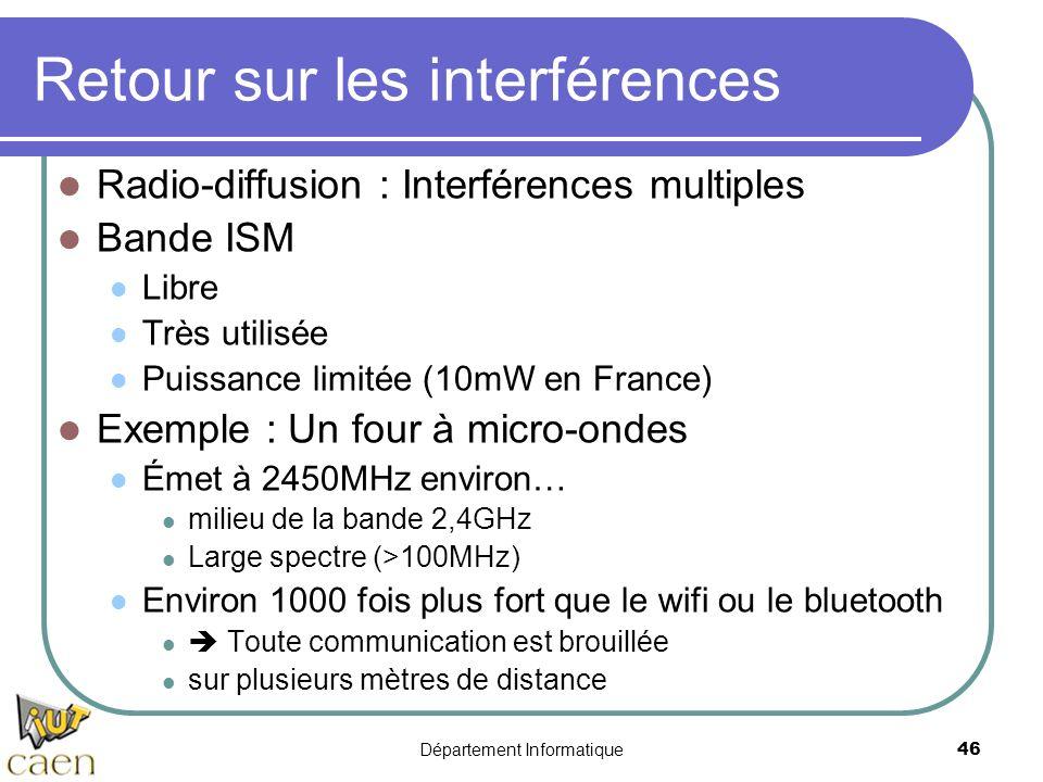 Département Informatique 46 Retour sur les interférences Radio-diffusion : Interférences multiples Bande ISM Libre Très utilisée Puissance limitée (10