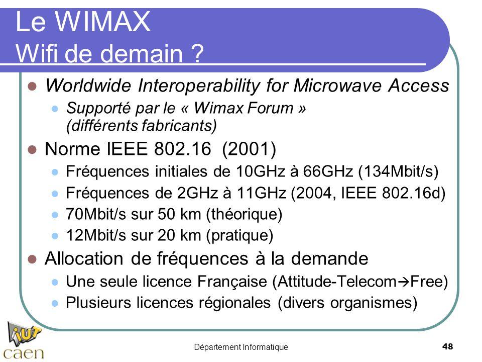 Département Informatique 48 Le WIMAX Wifi de demain ? Worldwide Interoperability for Microwave Access Supporté par le « Wimax Forum » (différents fabr