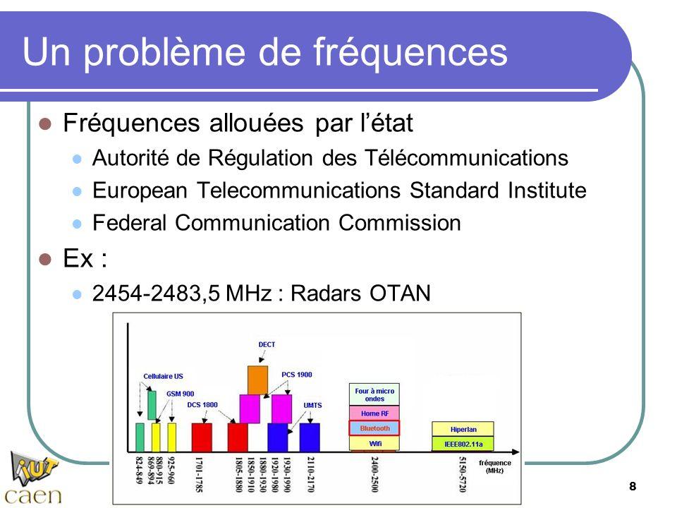 Département Informatique 8 Un problème de fréquences Fréquences allouées par létat Autorité de Régulation des Télécommunications European Telecommunic