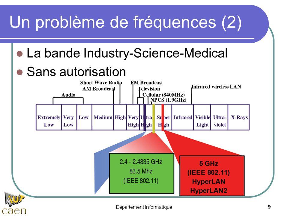 Département Informatique 9 Un problème de fréquences (2) La bande Industry-Science-Medical Sans autorisation