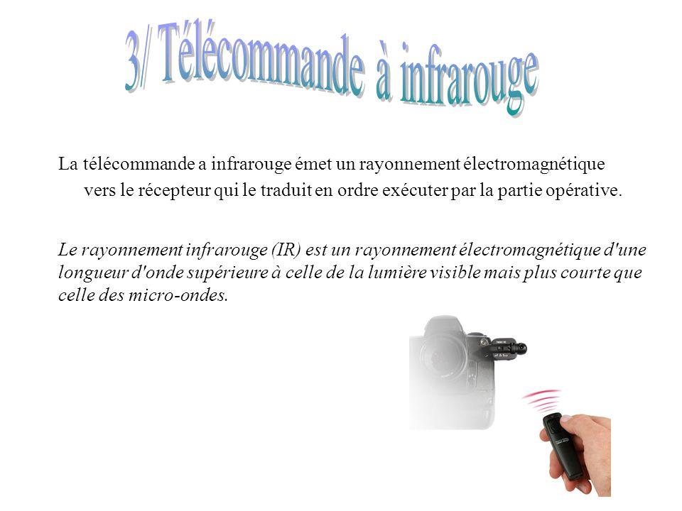 La télécommande a infrarouge émet un rayonnement électromagnétique vers le récepteur qui le traduit en ordre exécuter par la partie opérative. Le rayo