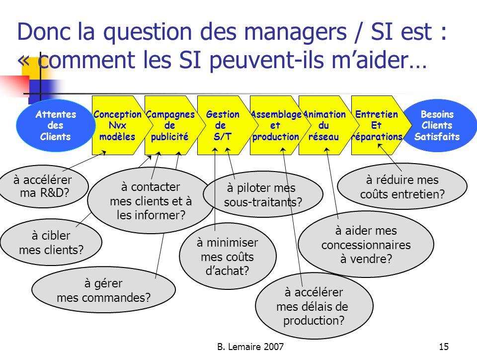 B. Lemaire 200715 Donc la question des managers / SI est : « comment les SI peuvent-ils maider… Besoins Clients Satisfaits Entretien Et réparations An
